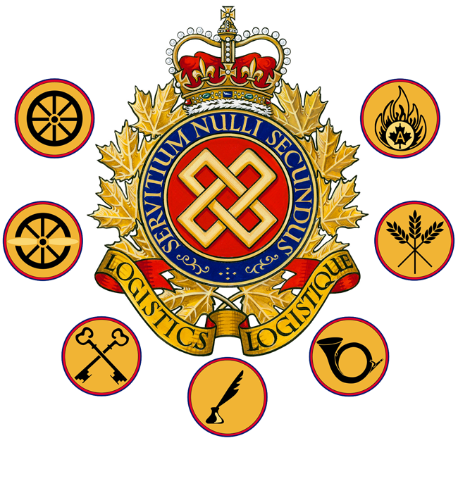 Logistics Branch National Defence Canadian Armed Forces