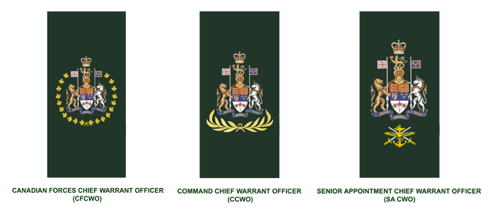 Senior Appointments (in descending order): Canadian Forces Chief Warrant Officer, Army Sergeant-Major, and Command, Group Formation, Brigade, Base Chief Warrant Officer